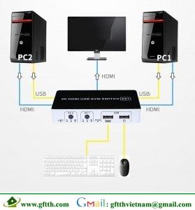 KVM HDMI 4K