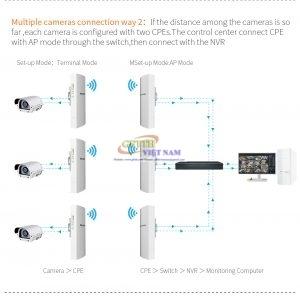 Giải pháp bắn sóng COMFAST CF-E130N 1KM 300Mbps 2.4Ghz Outdoor Mini Wireless AP